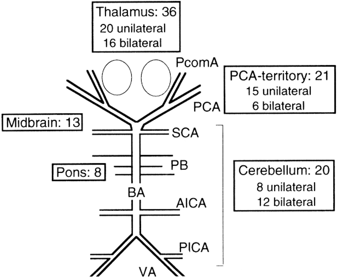 Basilar artery embolism | Neurology
