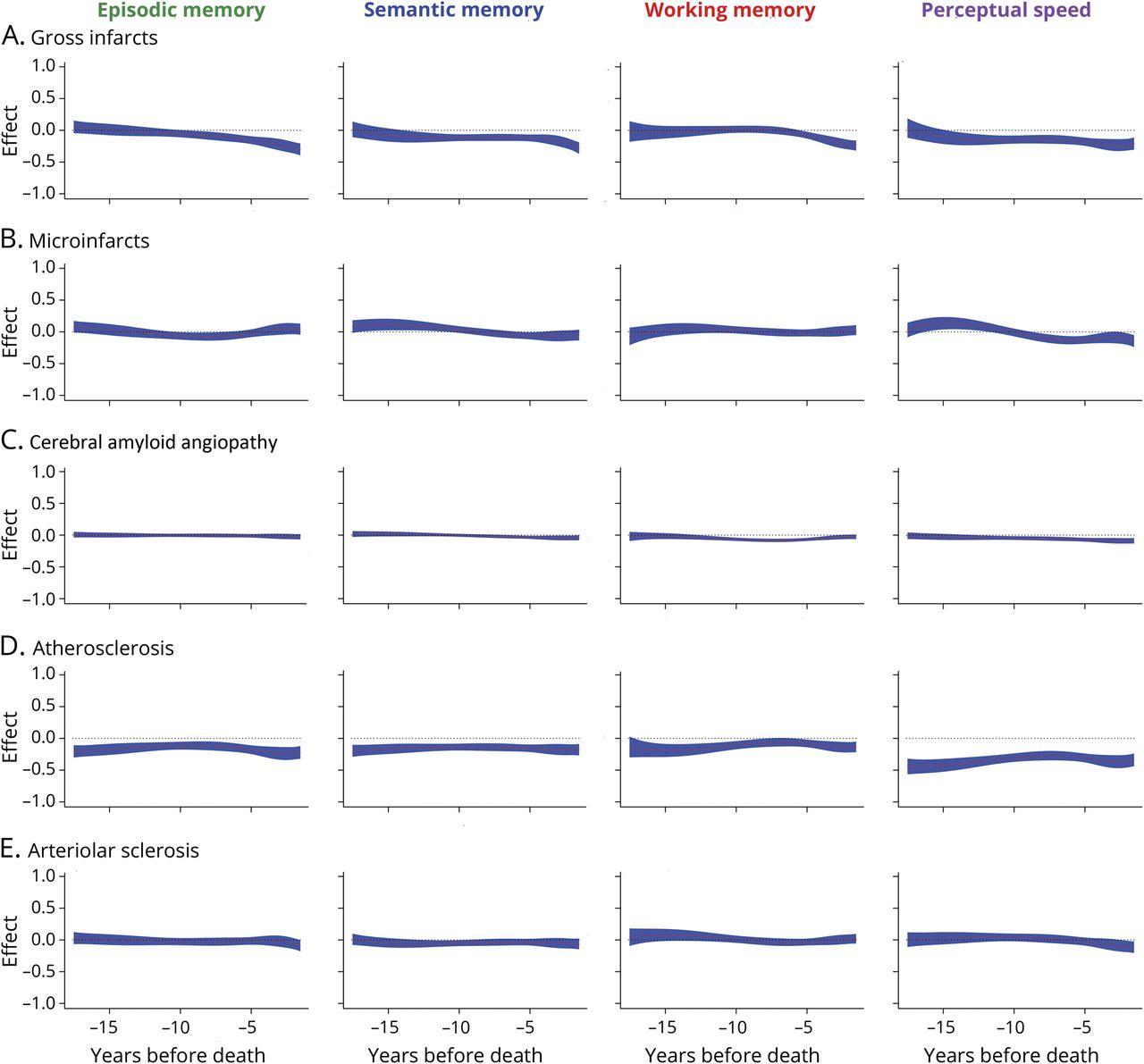postmortem neurodegenerative markers and trajectories of decline in7 Best Popup Design Images On Pinterest Newsletter Signup  348384 #11