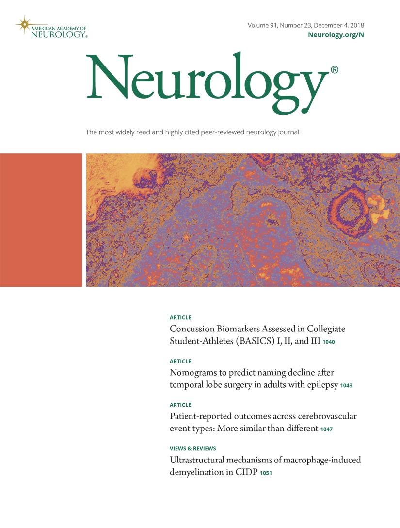 Concussion Biomarkers Assessed in Collegiate Student