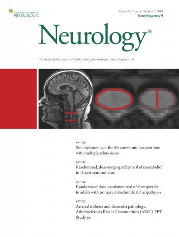 Neurology: 90 (14)