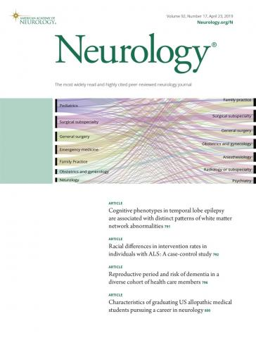 Neurology: 92 (17)