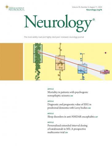 Neurology: 95 (6)