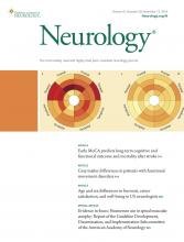 Neurology: 91 (20)