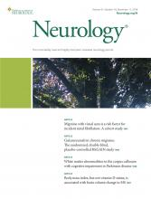 Neurology: 91 (24)