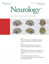 Neurology: 92 (13)