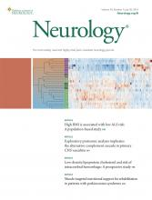 Education Research: Simulation training for neurology