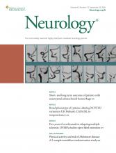 Neurology: 95 (13)