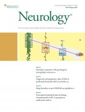 Neurology: 95 (6)