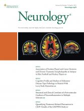 Neurology: 96 (14)